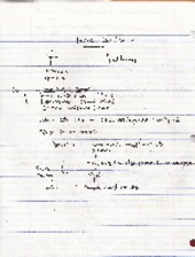 6. IPHY notes