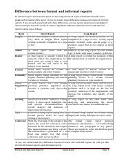 IT Dissertation Topics With IT Dissertation Help Online