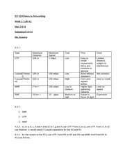 nt1210 lab 2 View homework help - nt2580lab6aw from nt 1210 at itt tech tucson lab #6 -  assessment worksheet implementing a business continuity plan  2 pages  nt2580 week 3 lab 2 assessment itt of indianapolis nt 2580 - fall 2014.
