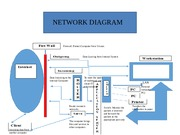 INT500 Network Diagram