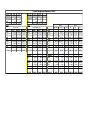 Financial Management Assessment 1 Part B Template Sheet1 Pdf