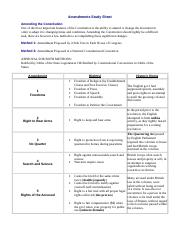 Amendments Study Sheet