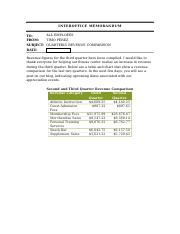 JonNae_Richardson_Fitness_Center_Revenue _Comparison_Memo_with_Table_and_Clustered_Chart.docx