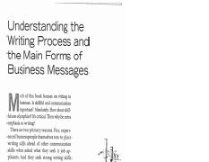 Process of Business Messages