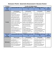 SOCI201 Research Paper-Annotated Bibliography Grading Rubric.docx