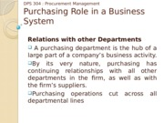 DPS_304_Purchasing_Role_in_a_Business_System