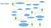 Examples of Use Case and Activity Diagram