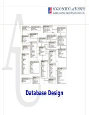 Lecture Database Design.pptx