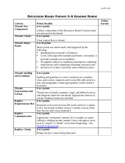 Discussion_Board_Forums_5–6_Grading_Rubric