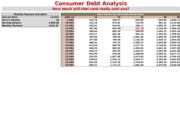 Lab 4-2 Consumer Debt Calculator