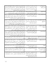 safety-in-the-academic-lab-arabic_Part6 - Copy.pdf