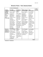 Research Paper Topic Grading Rubric.docx