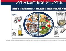 Athlete Plates Easy Day Handout