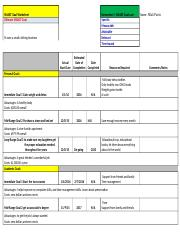 unit 5 Individual Project Worksheet
