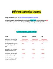 Week 2 Different Economics Systems.docx