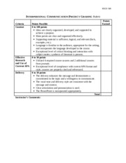 Interpersonal_Communication_Project_Grading_Rubric(2)