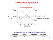 PS8 answer key graph appendix(1)