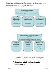 Auteurs en Management.pdf