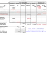 Pension Worksheet YEAR 2