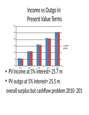 Income vs Outgo In.pptx