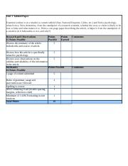 Unit 1 Tabloid Assignment Grading Rubric.docx