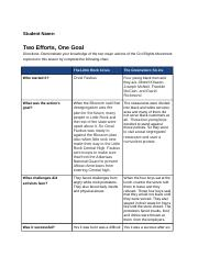 10.4_TwoEffortsOneGoal_worksheet.docx