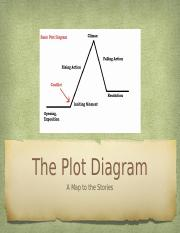 The_Plot_Diagram_.pptx