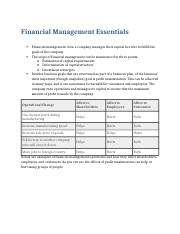 Financial Management Essentials.docx