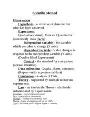Scientific+Method+Definition