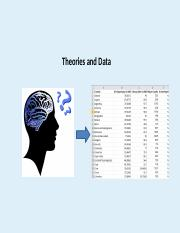 Data and Theories.pptx