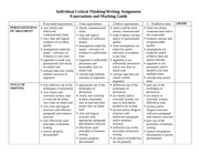 W14 critical thinking rubric