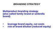 F10+MKTG+3104+Student+11.+Product+Strategy,+Part+2+ppt