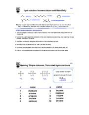 Functional Groups Note Template