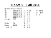 Mgmt 200 Fall 2011 Exam 1 statistics