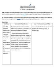 History Module 5 worksheet 2