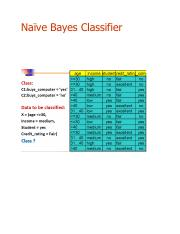 Naïve Bayes Classifier.pdf