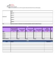 Administrator Test Sheet Template