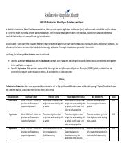 318509627_HSE_340_Module_1_Guidelines_and_Rubric_1367071578397737 (1).pdf