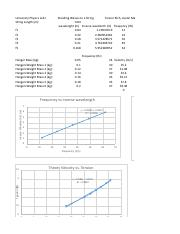 standing waves on a string excel doc.pdf
