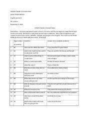 Copy of OMAM chapter 4 Cornell Notes.docx