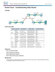 2 3 2 3 Packet Tracer Blackboard Troubleshooting Static Routes Instructions 1 Docx Packet Tracer Troubleshooting Static Routes Topology Course Hero