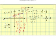 slope and y-intercept notes
