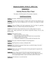 Productivity Management Assisnment 1.doc