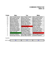 Week_10_Combined_Prediction_Sheet_-_2009
