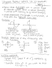 algebra review before calc introduction notes