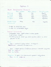 Demonstrative Pronouns, Indirect Commands, Indefinite and Negat