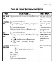 Convergence Tests