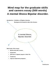 Mind map for the graduate skills and careers essay.odt