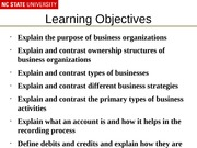 PowerPoint_Slides_ACC_210_--_Introduction_to_Business