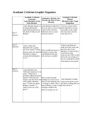 academic_criticism_graphic_organizer.rtf